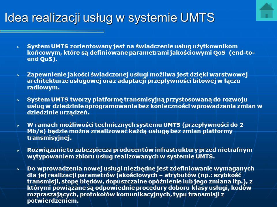 Idea realizacji usług w systemie UMTS