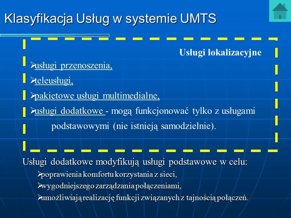 Klasyfikacja Usług w systemie UMTS