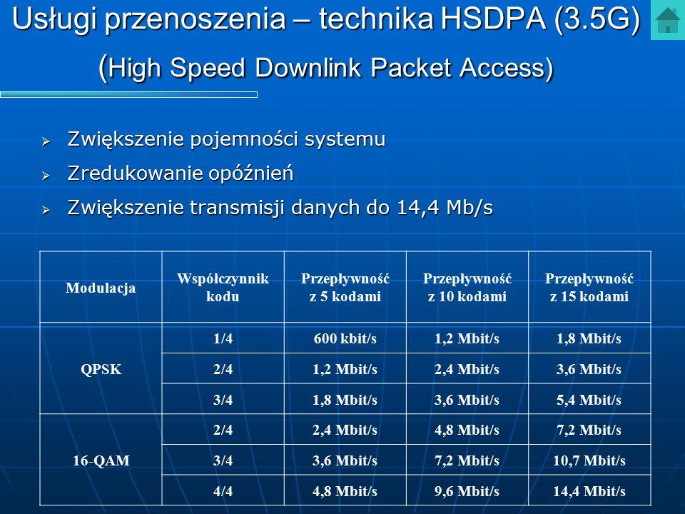 Usługi przenoszenia – technika HSDPA (3