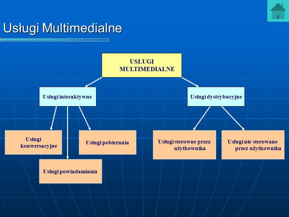 Usługi Multimedialne USŁUGI MULTIMEDIALNE Usługi interaktywne