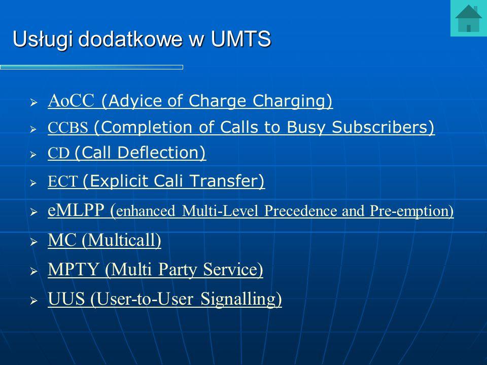 Usługi dodatkowe w UMTS