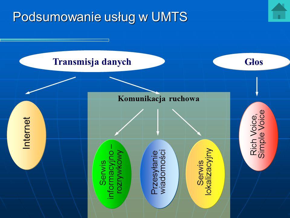 Podsumowanie usług w UMTS