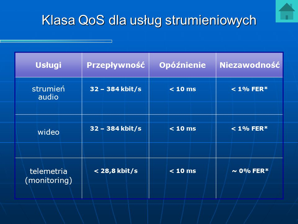 Klasa QoS dla usług strumieniowych