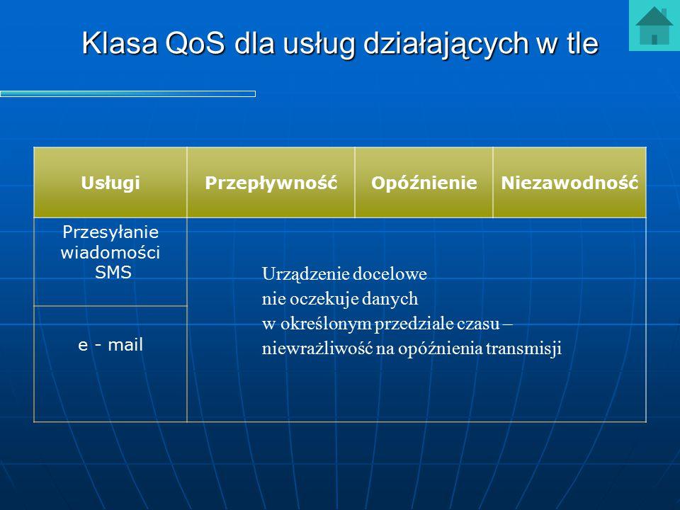 Klasa QoS dla usług działających w tle