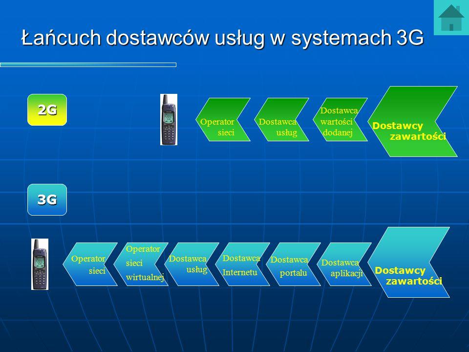 Łańcuch dostawców usług w systemach 3G