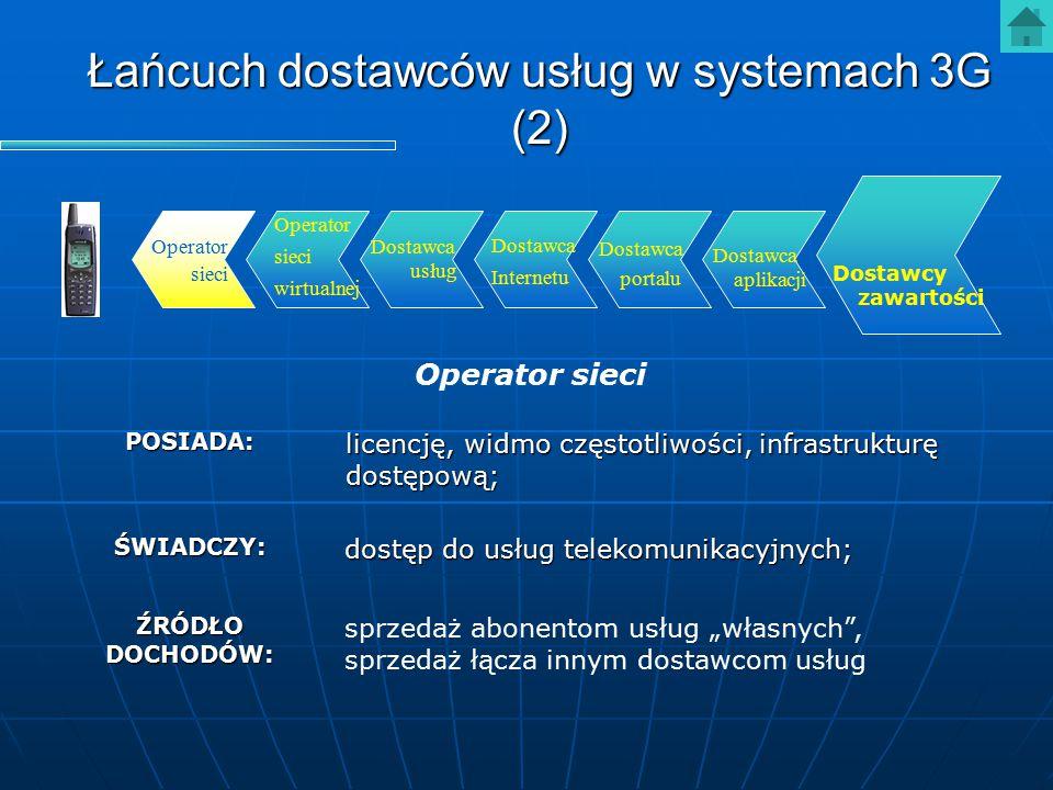 Łańcuch dostawców usług w systemach 3G (2)