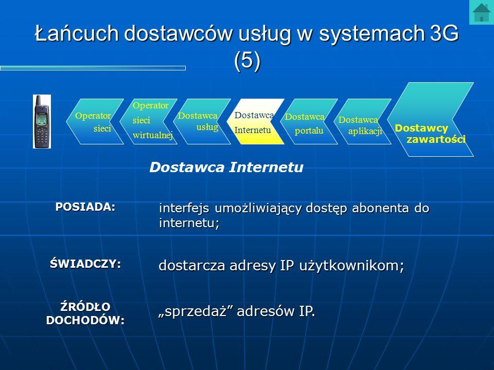 Łańcuch dostawców usług w systemach 3G (5)