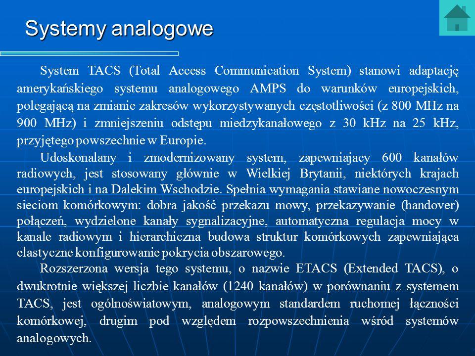 Systemy analogowe