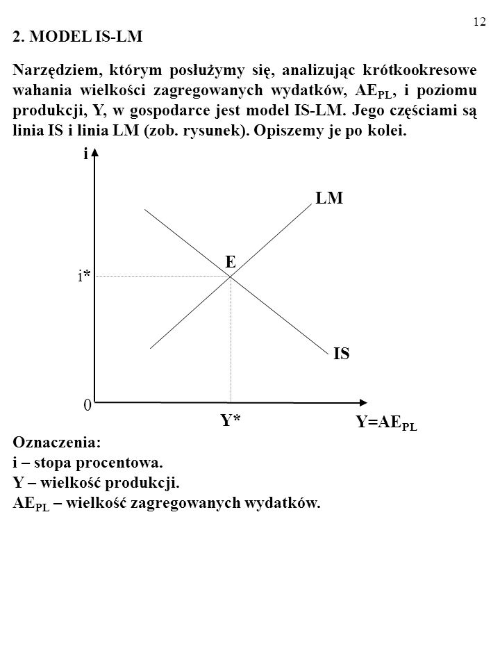 i LM E i* IS Y* Y=AEPL 2. MODEL IS-LM
