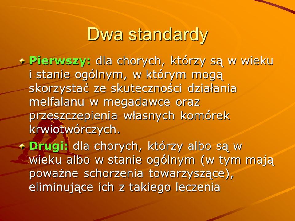 Dwa standardy