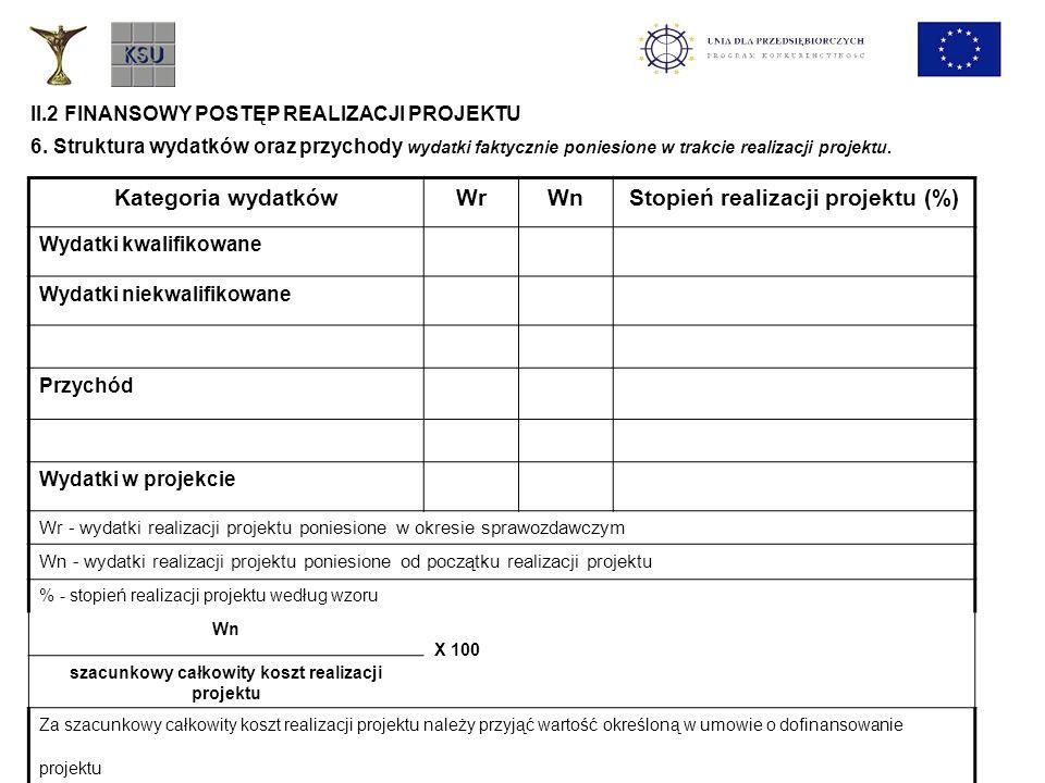 Kategoria wydatków Wr Wn Stopień realizacji projektu (%)