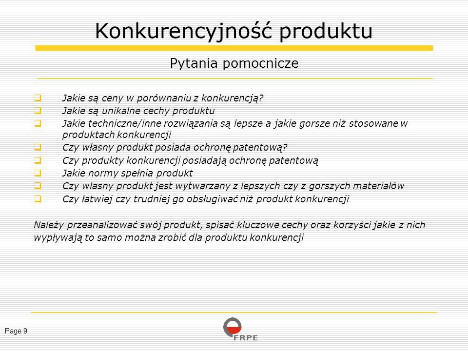 Konkurencyjność produktu
