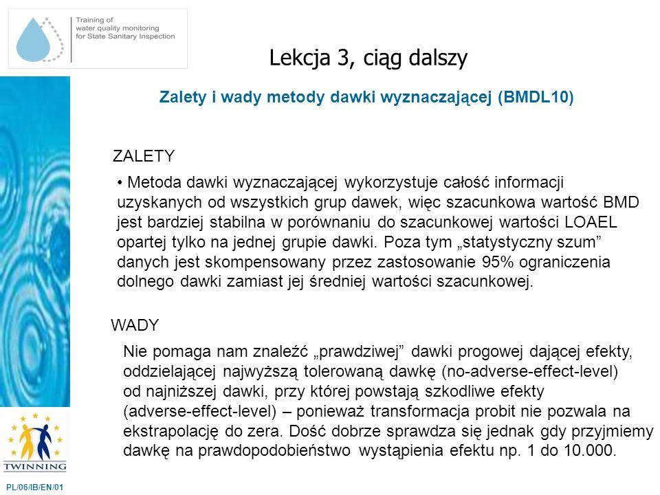Zalety i wady metody dawki wyznaczającej (BMDL10)