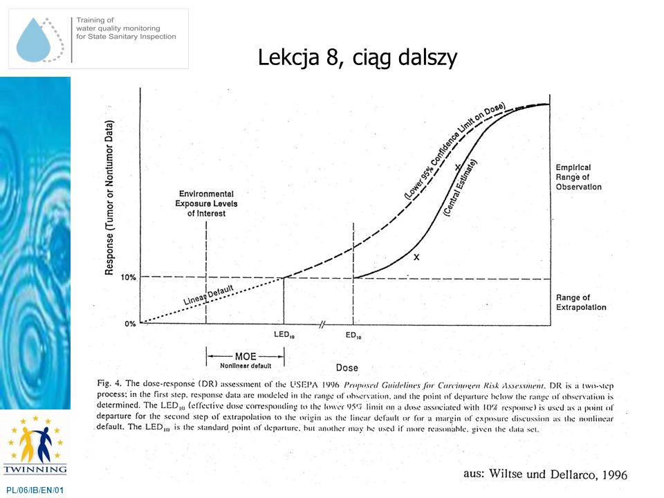 Lekcja 8, ciąg dalszy How safe is safe enough: compensating for exposure uncertainty and variation of sensitivity.