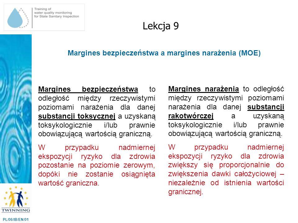Margines bezpieczeństwa a margines narażenia (MOE)