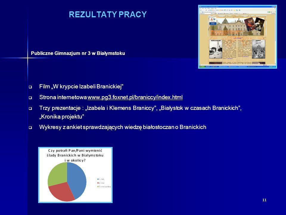 """REZULTATY PRACY Film """"W krypcie Izabeli Branickiej"""