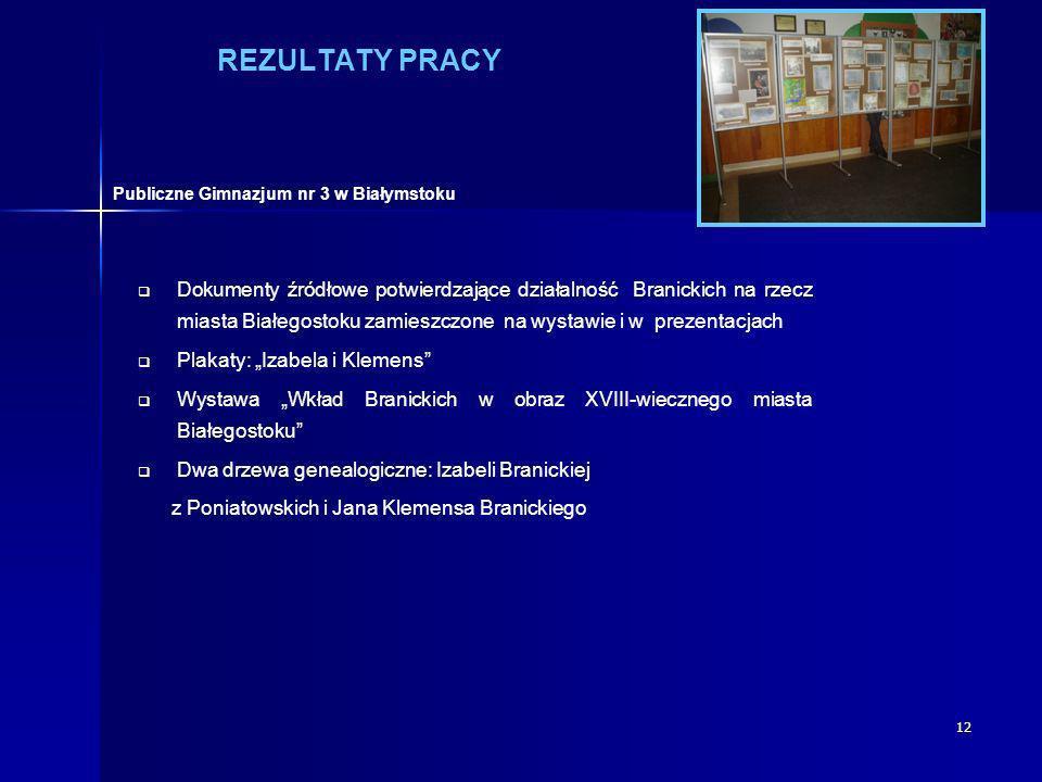 REZULTATY PRACY Publiczne Gimnazjum nr 3 w Białymstoku.