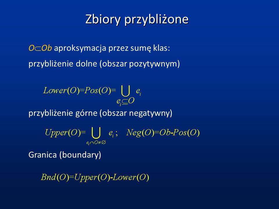 Zbiory przybliżone OOb aproksymacja przez sumę klas:
