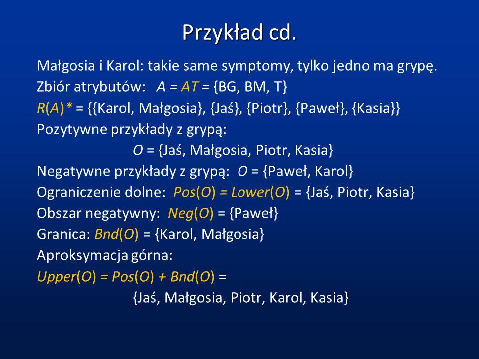 Przykład cd. Małgosia i Karol: takie same symptomy, tylko jedno ma grypę. Zbiór atrybutów: A = AT = {BG, BM, T}