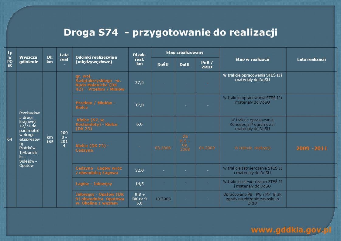 Droga S74 - przygotowanie do realizacji