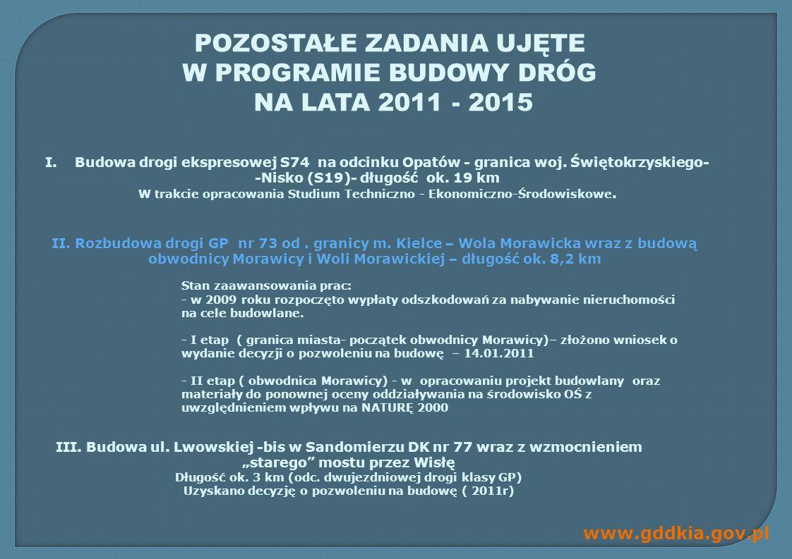 POZOSTAŁE ZADANIA UJĘTE W PROGRAMIE BUDOWY DRÓG NA LATA 2011 - 2015