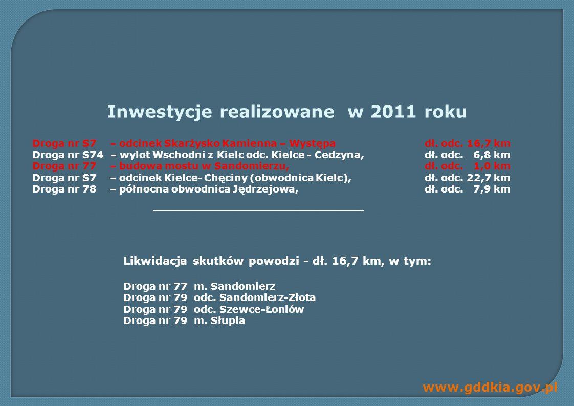 Inwestycje realizowane w 2011 roku