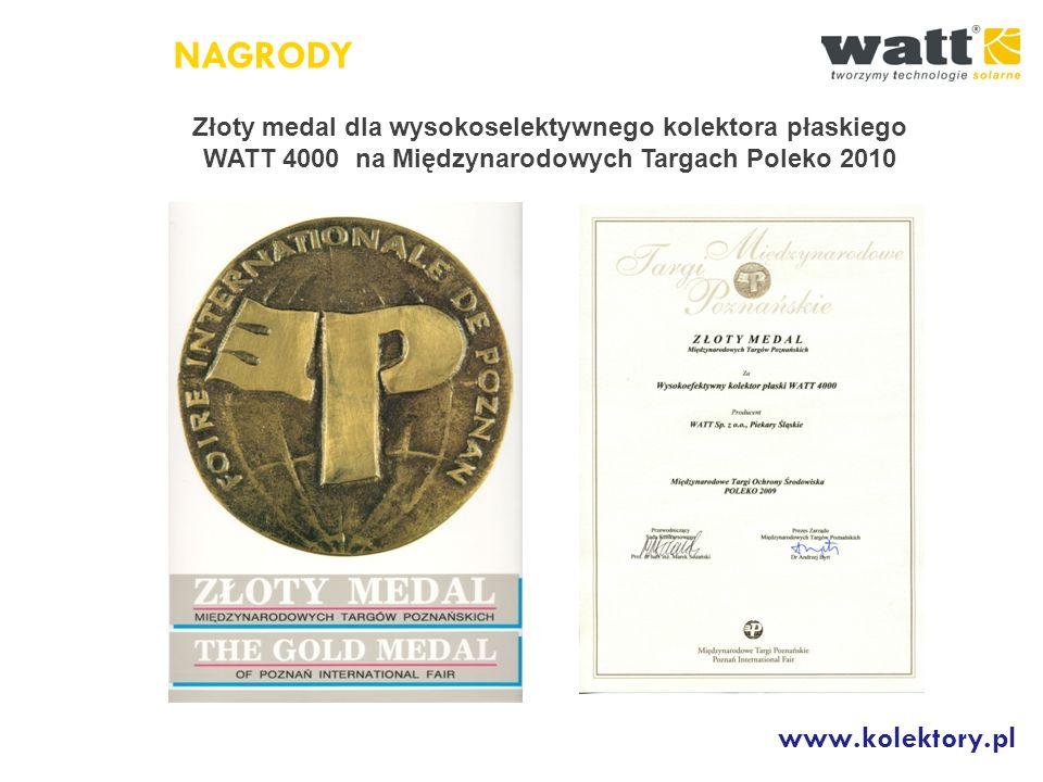 NAGRODY www.kolektory.pl