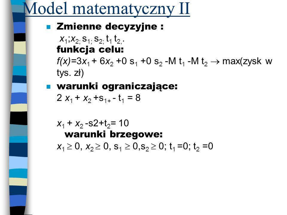 Model matematyczny II Zmienne decyzyjne : x1;x2; s1; s2; t1 t2,. funkcja celu: f(x)=3x1 + 6x2 +0 s1 +0 s2 -M t1 -M t2  max(zysk w tys. zł)