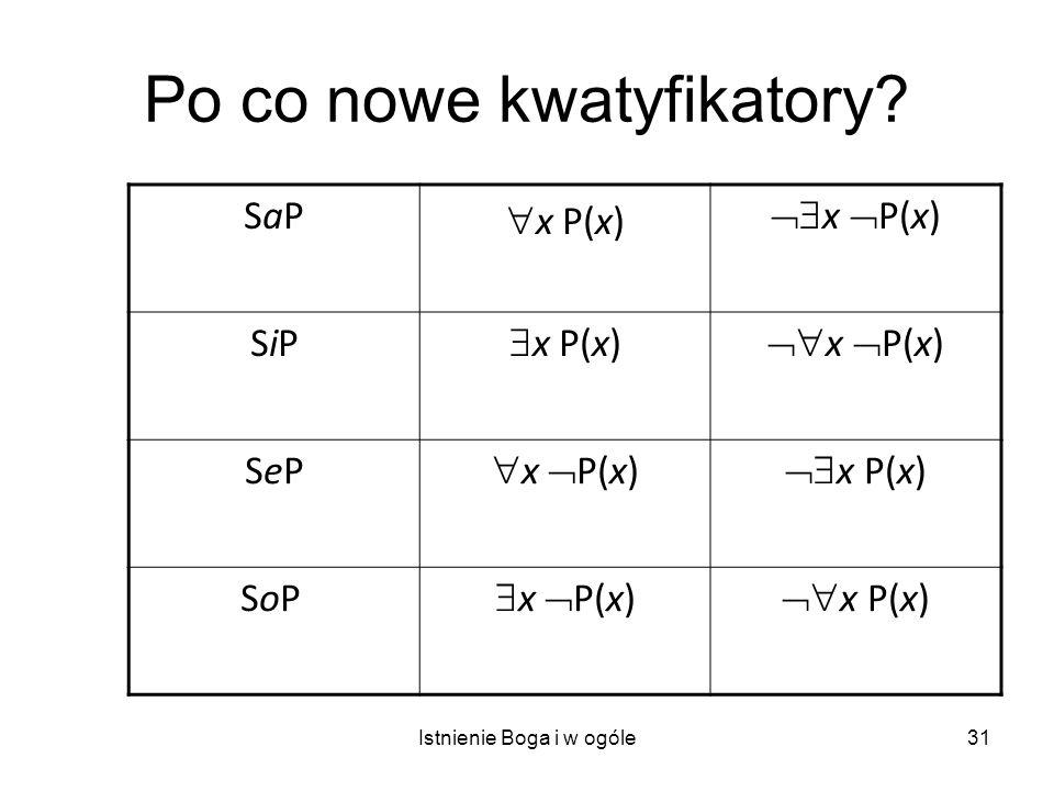 Po co nowe kwatyfikatory