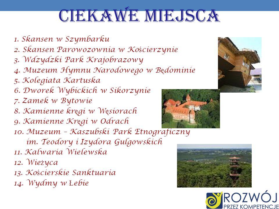 CIEKAWE MIEJSCA 1. Skansen w Szymbarku