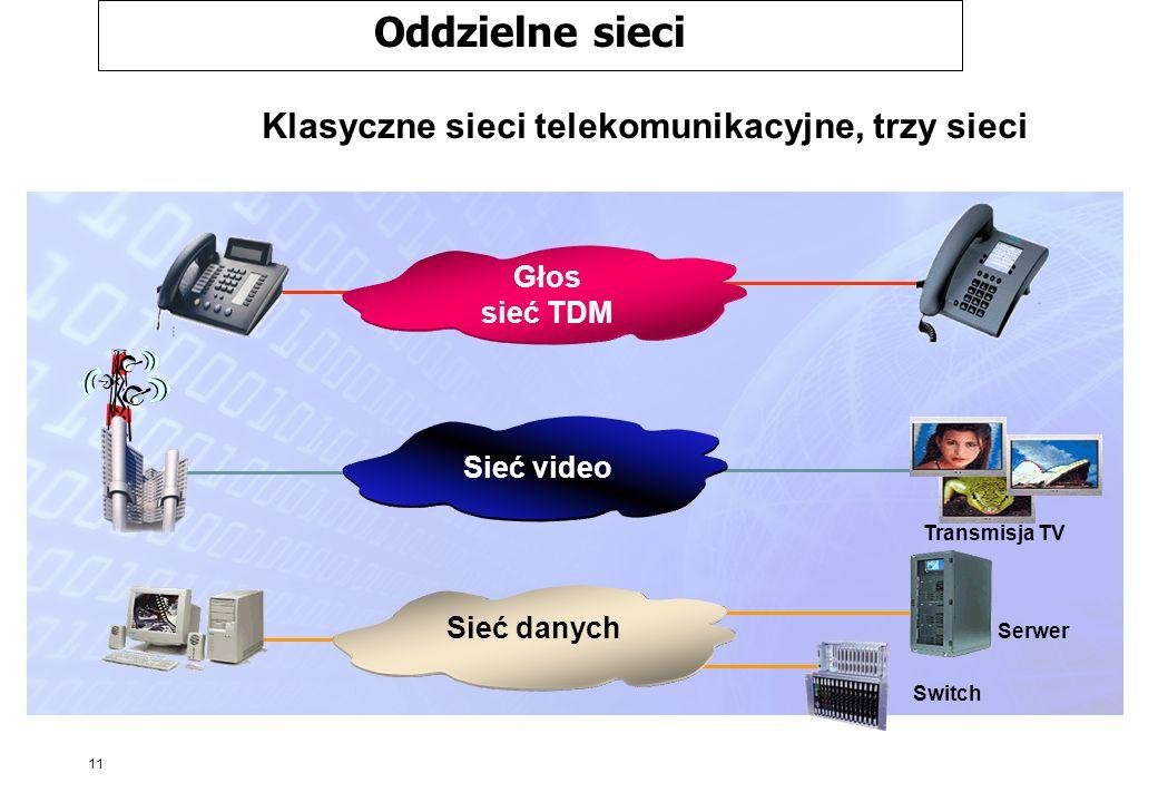 Oddzielne sieci Klasyczne sieci telekomunikacyjne, trzy sieci Głos