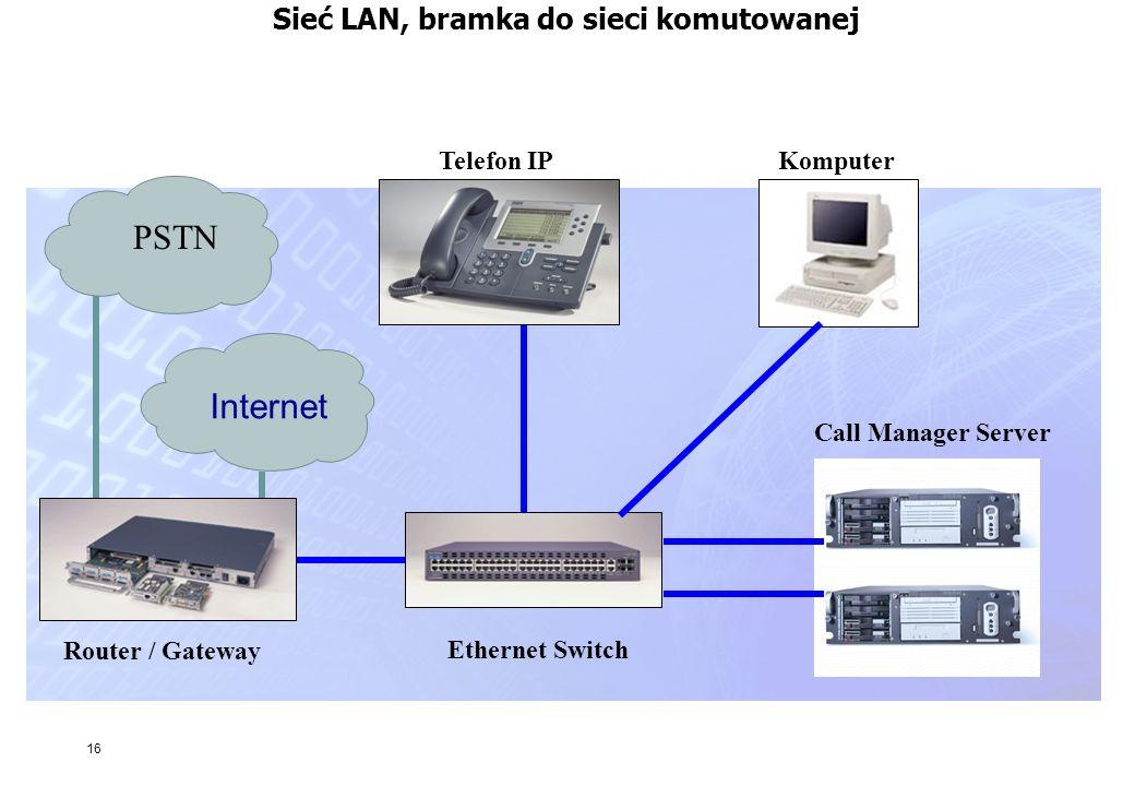Sieć LAN, bramka do sieci komutowanej