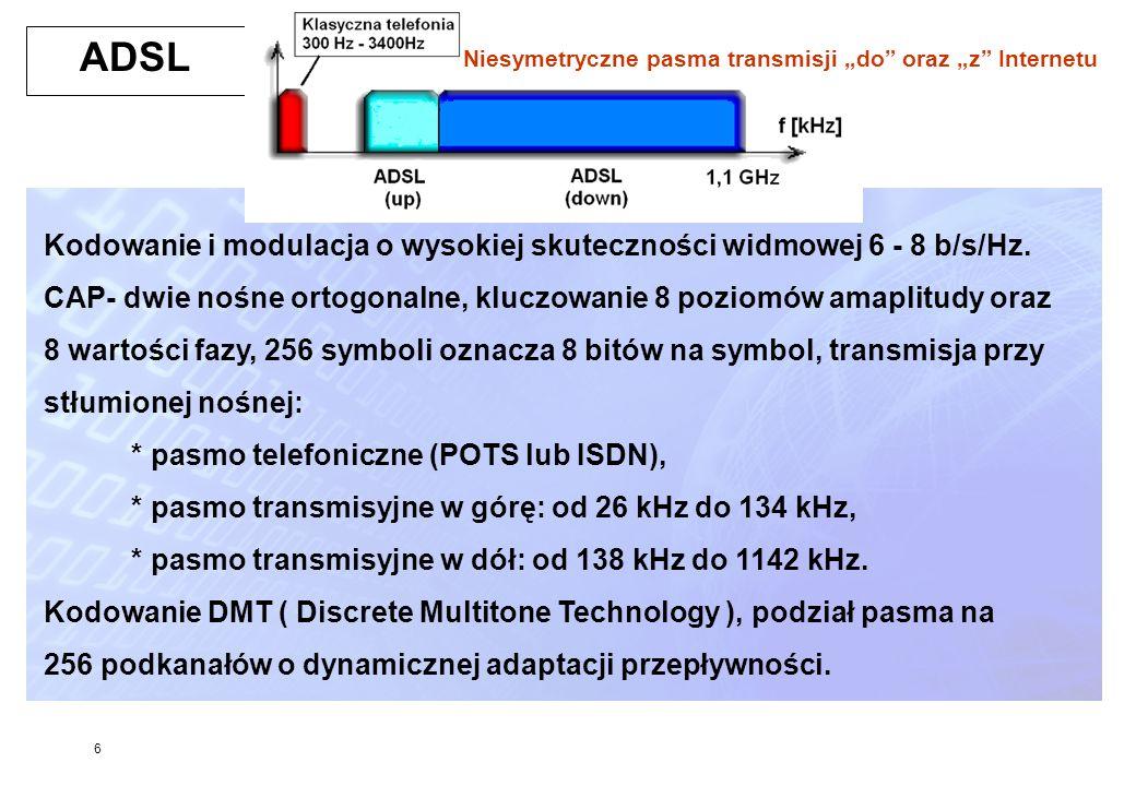 """ADSL Niesymetryczne pasma transmisji """"do oraz """"z Internetu. Kodowanie i modulacja o wysokiej skuteczności widmowej 6 - 8 b/s/Hz."""