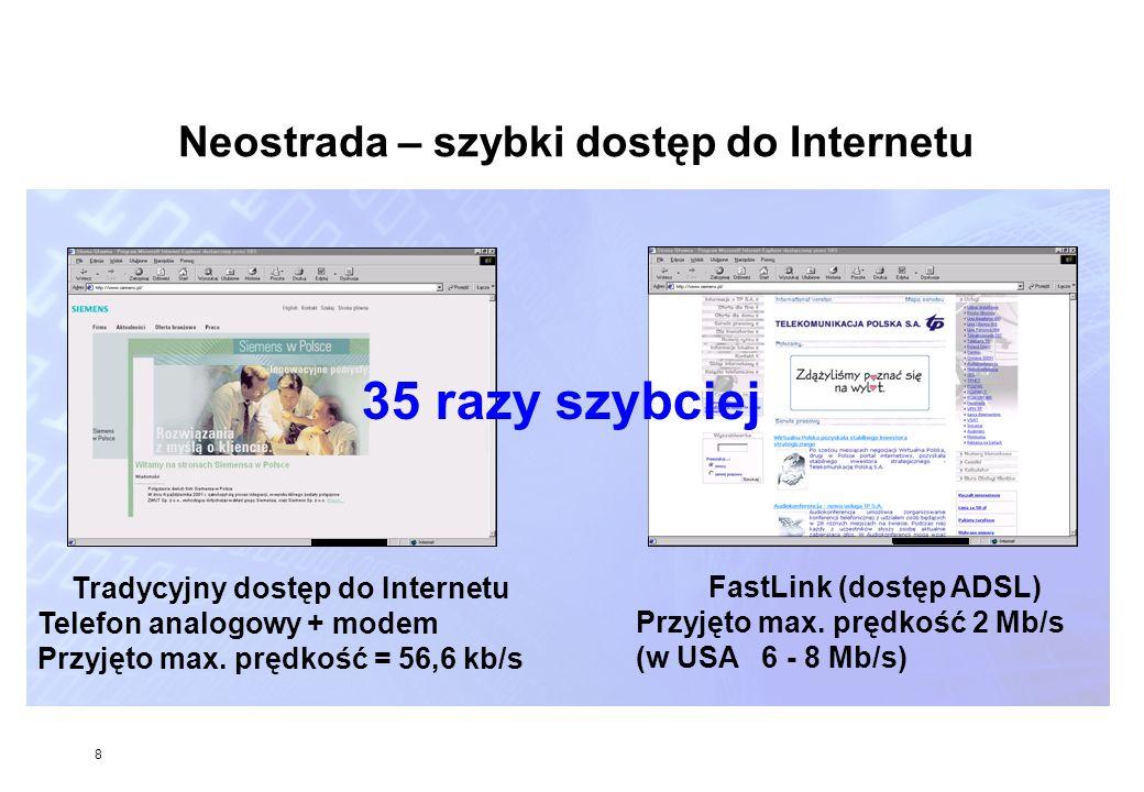 Neostrada – szybki dostęp do Internetu Tradycyjny dostęp do Internetu