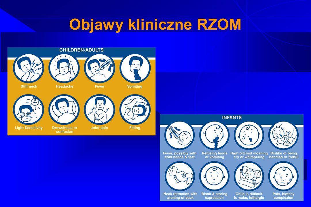 Objawy kliniczne RZOM