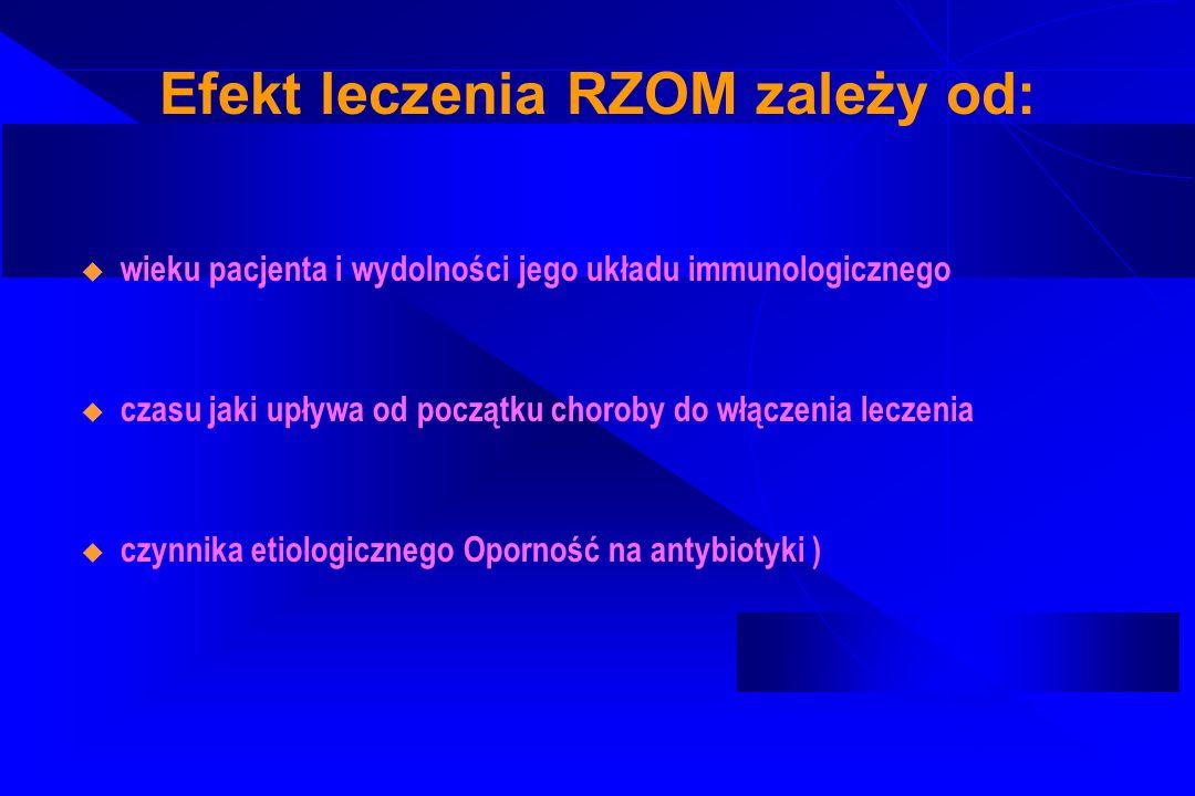 Efekt leczenia RZOM zależy od: