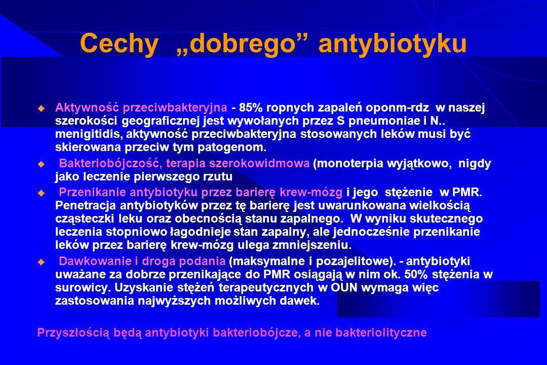 """Cechy """"dobrego antybiotyku"""