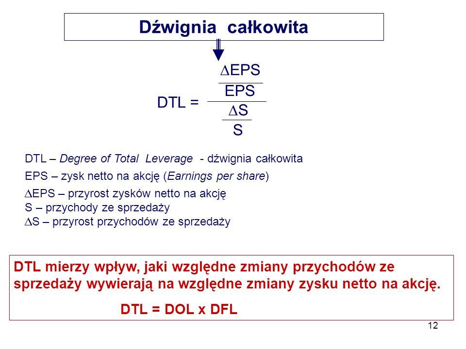Dźwignia całkowita EPS EPS S S DTL =