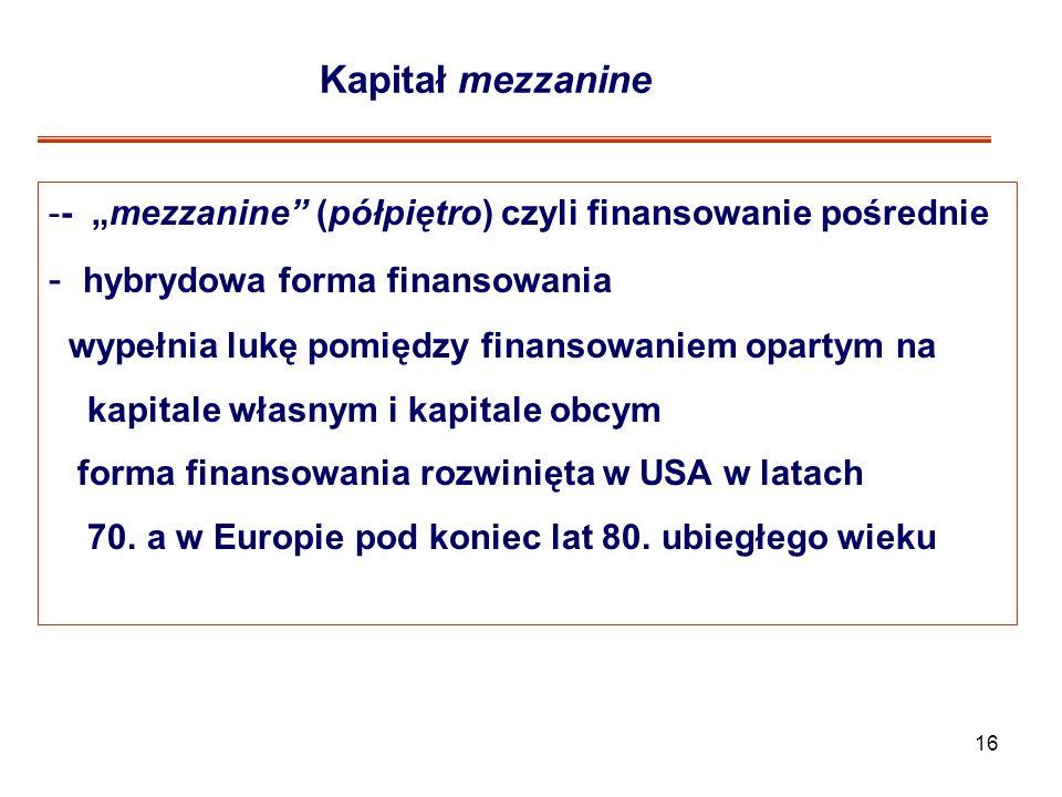 Kapitał mezzanine