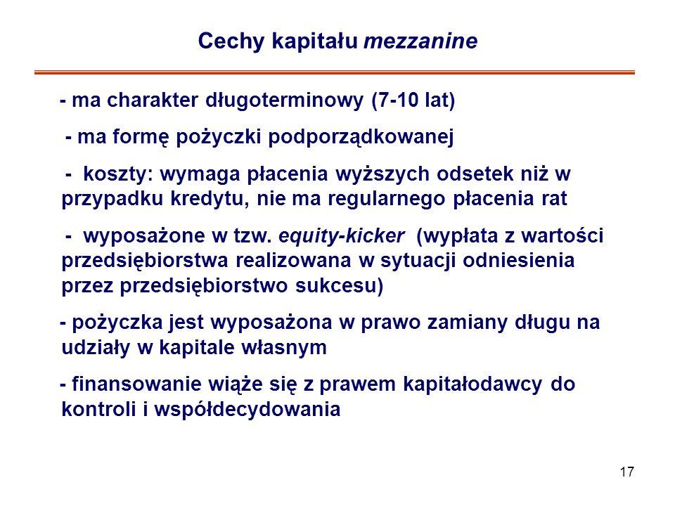 Cechy kapitału mezzanine