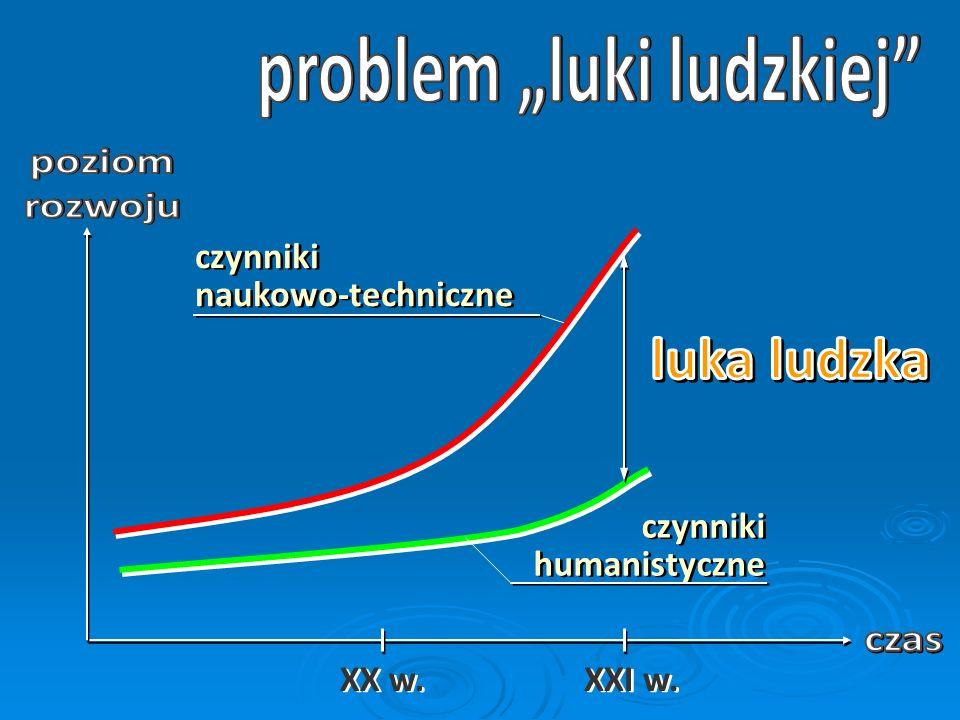 """problem """"luki ludzkiej"""