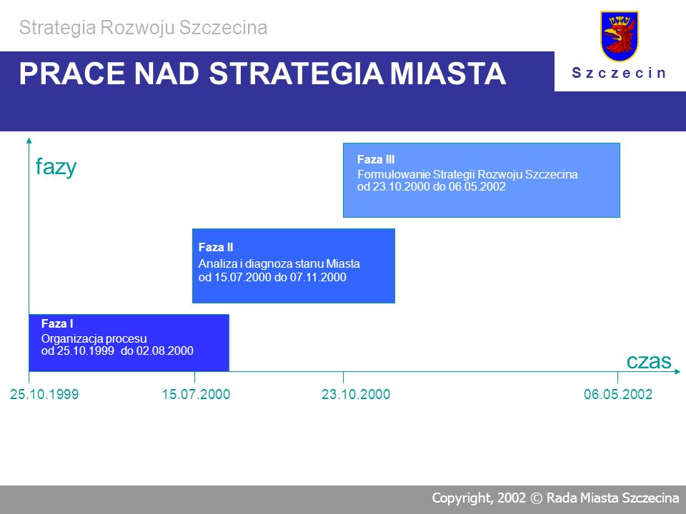 PRACE NAD STRATEGIA MIASTA