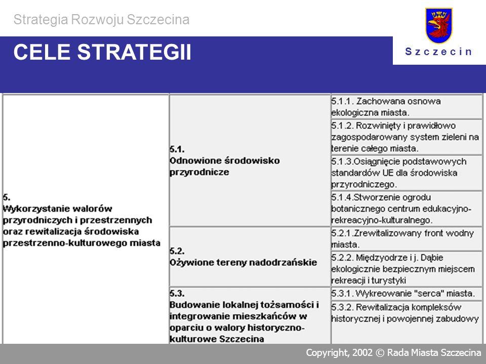 CELE STRATEGII Strategia Rozwoju Szczecina S z c z e c i n