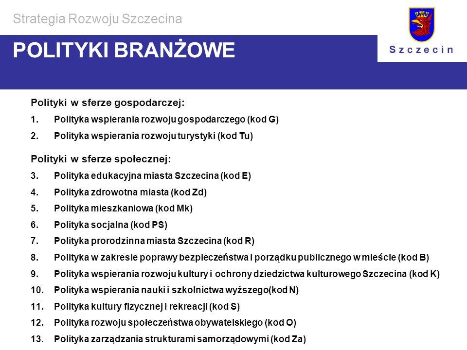 POLITYKI BRANŻOWE Strategia Rozwoju Szczecina S z c z e c i n