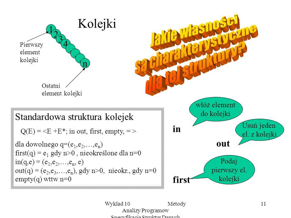 Wyklad 10 Metody Analizy Programow Specyfikacja Struktur Danych