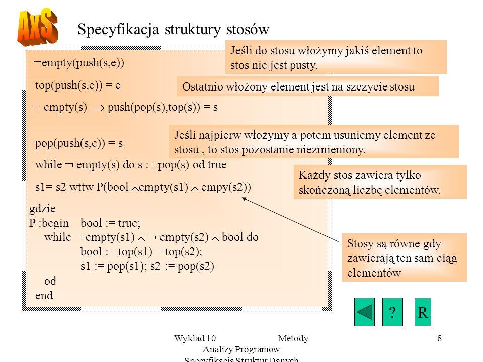 Specyfikacja struktury stosów