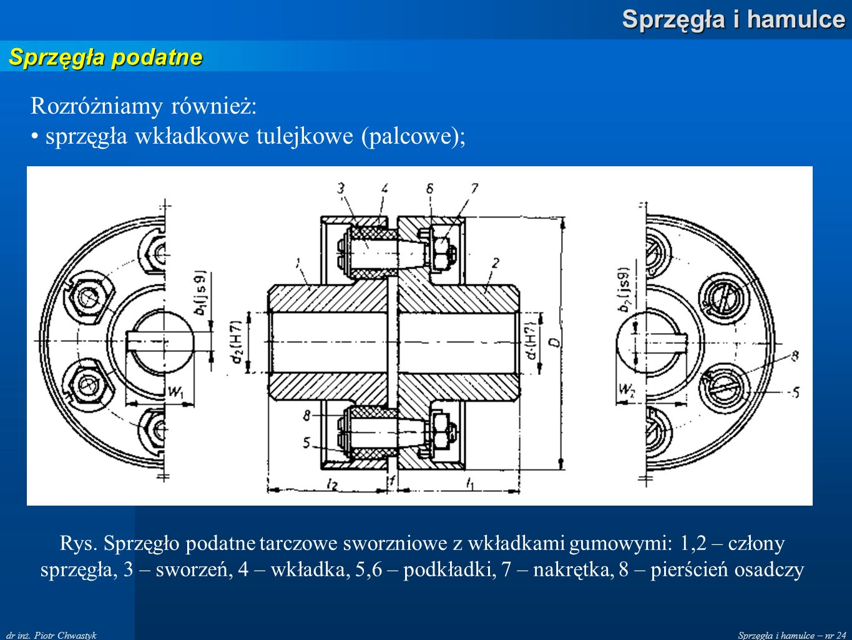 sprzęgła wkładkowe tulejkowe (palcowe);