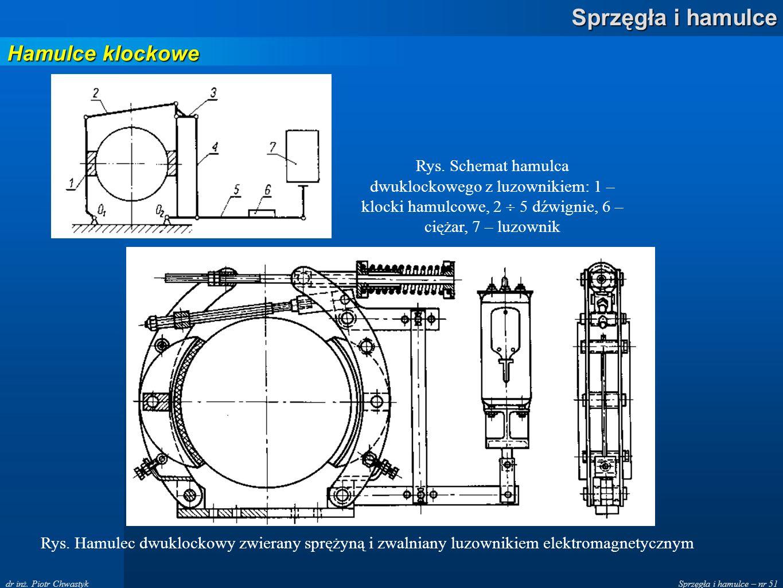 Hamulce klockowe Rys. Schemat hamulca dwuklockowego z luzownikiem: 1 – klocki hamulcowe, 2  5 dźwignie, 6 – ciężar, 7 – luzownik.