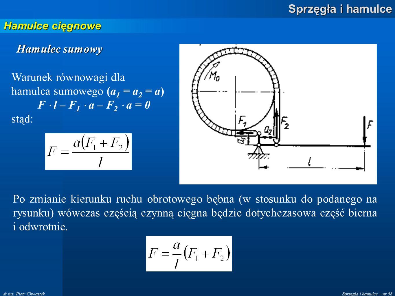 Warunek równowagi dla hamulca sumowego (a1 = a2 = a)