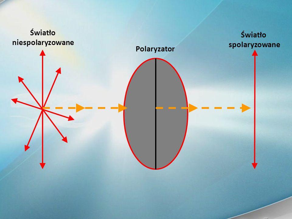 Światło niespolaryzowane Światło spolaryzowane Polaryzator